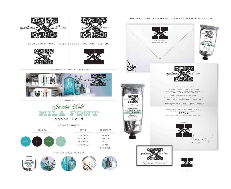 b35c2518b1f3 Custom Branding Design | Package — Nonna Illustration & Design