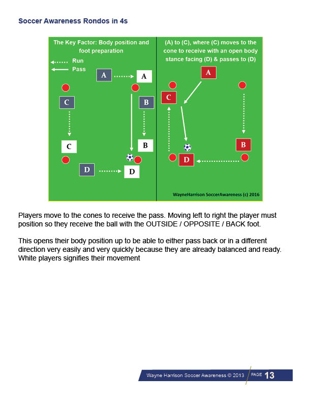 Developing Players with Rondos Using the Soccer Awareness Philosophy —  Amplified Soccer Training