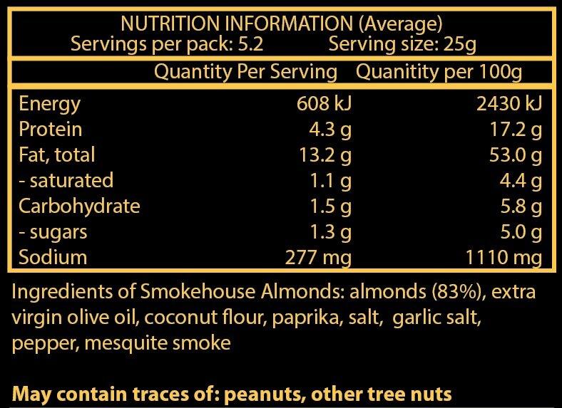 Smokehouse Almonds — Golden Whisk