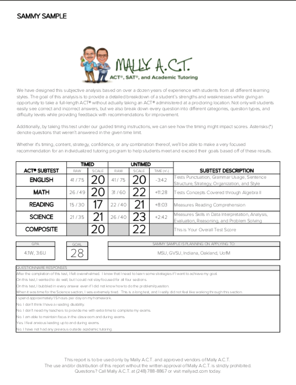 Mally A C T  - Full-Length ACT® Test and Analysis | ACT, SAT, and Academic  Tutoring
