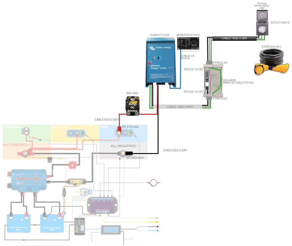30a shore power charging kit  am solar