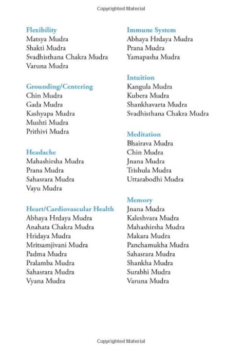 Mudras of Yoga Card Deck