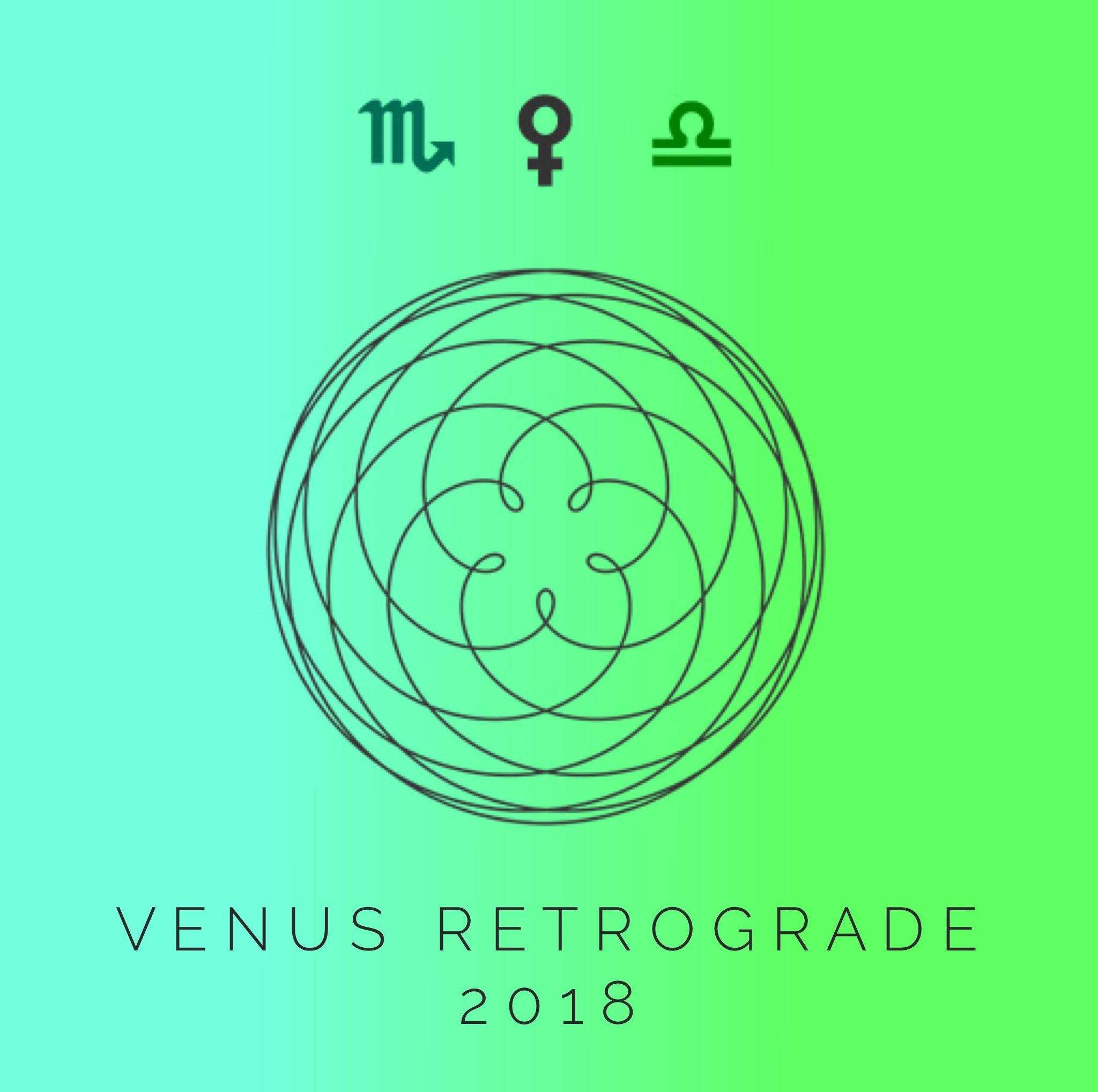 Guide to Venus Retrograde 2018 Audio MP3 (Through the Houses) — Kosmic Mind
