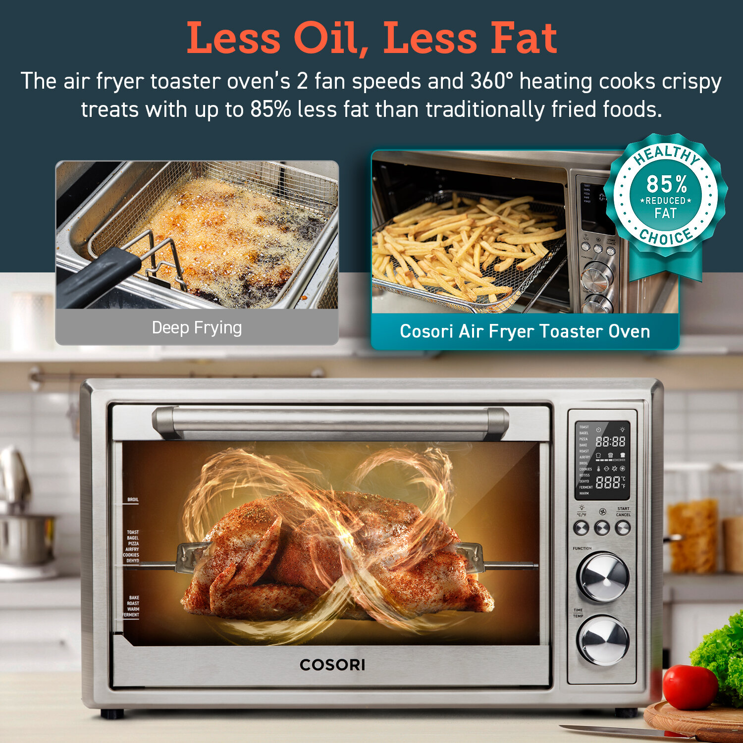 Cosori Buy Cosori Kitchen Appliances Cosori Original Air Fryer