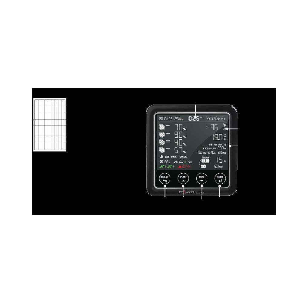 PM300 — Projecta
