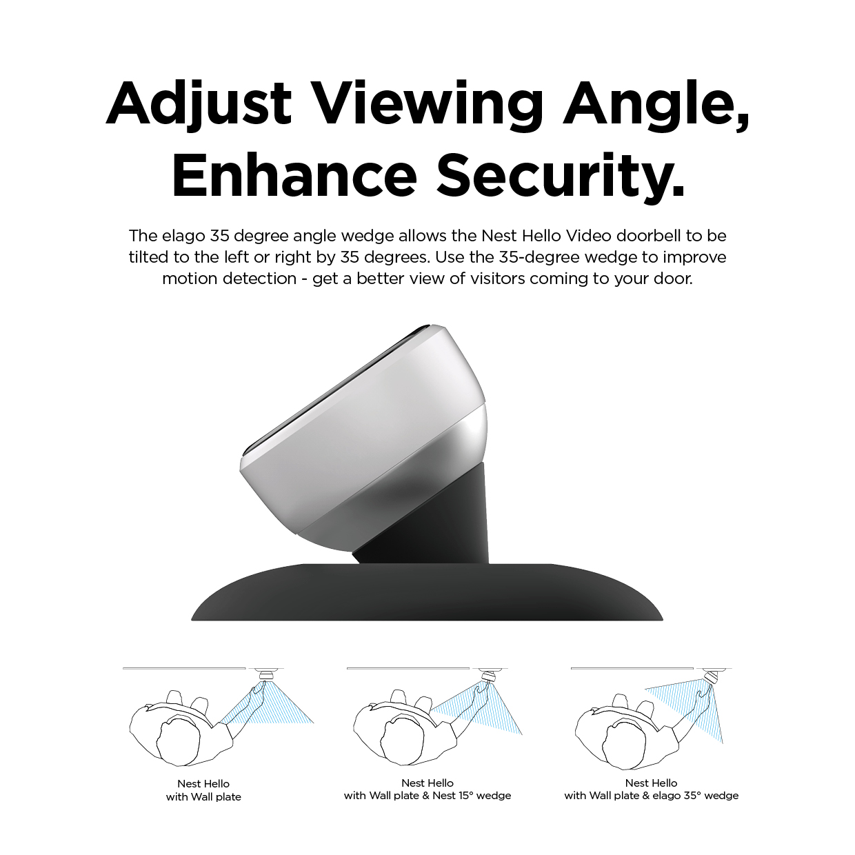 Nest Hello Wall Plate with 35-Degree Angle Wedge - Black — elago