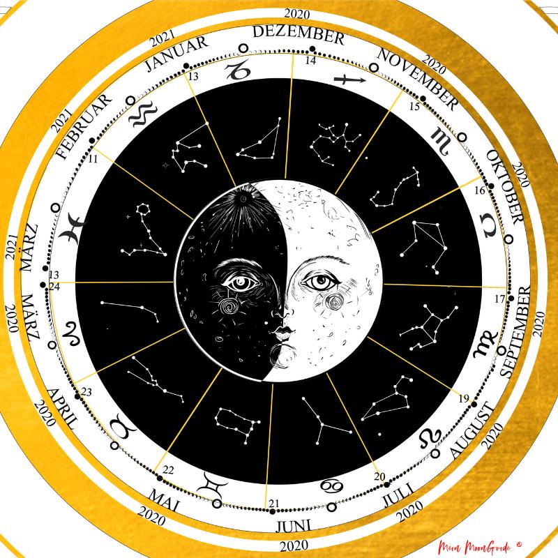 Mondkalender august 2020