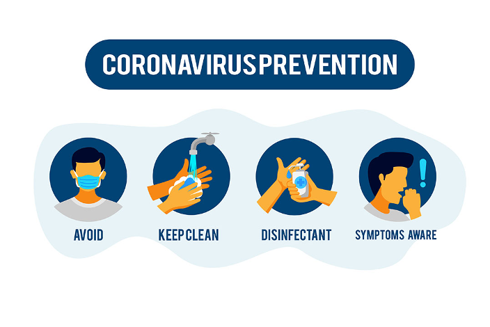 Covid_Prevention.png