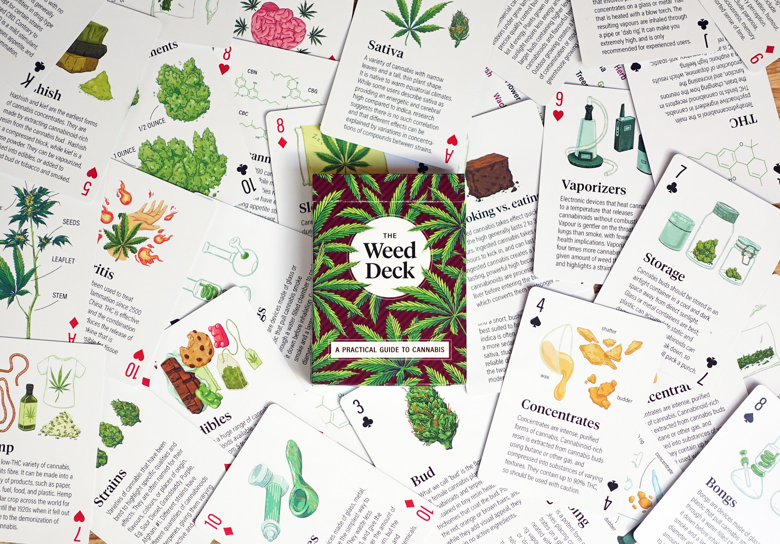The Weed Deck — The Weed Deck