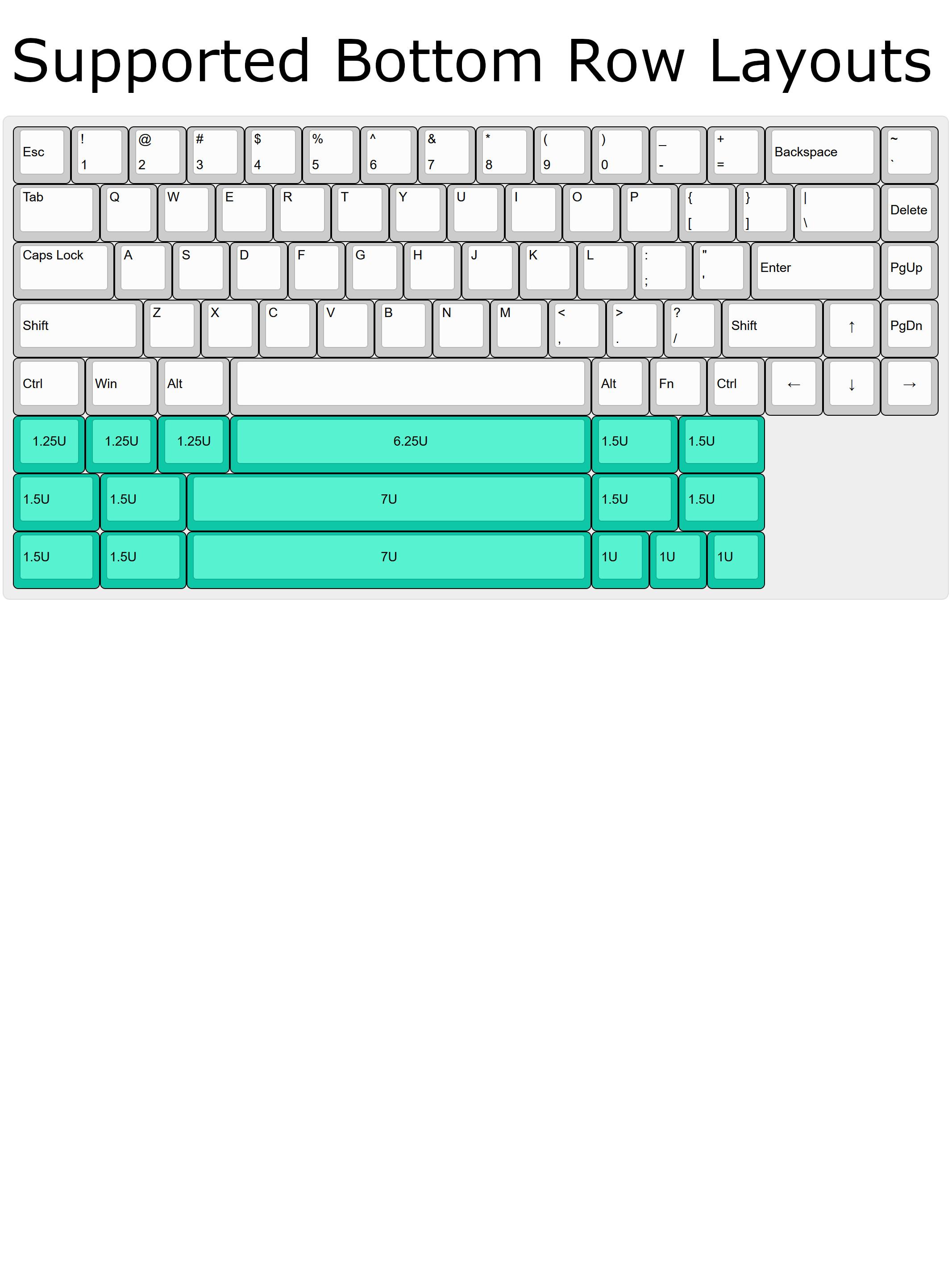 DISCIPLINE 65% DIY Keyboard Kit — CFTKB