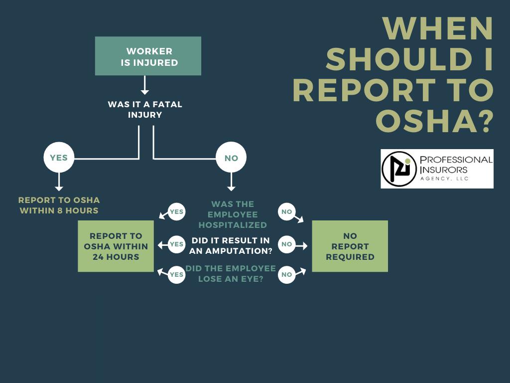 OSHA报告.png