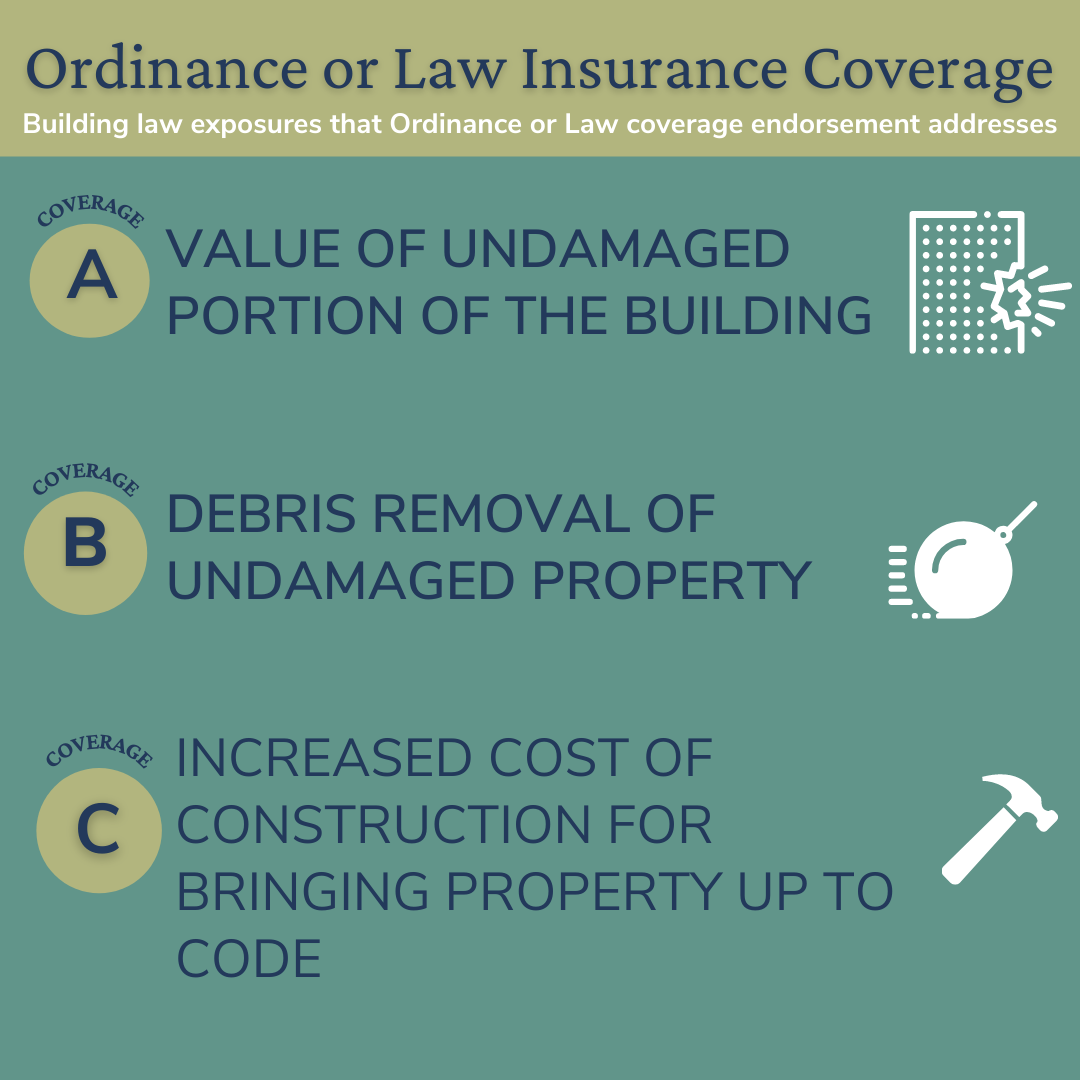 ordinance-or-law-coverages (1).png