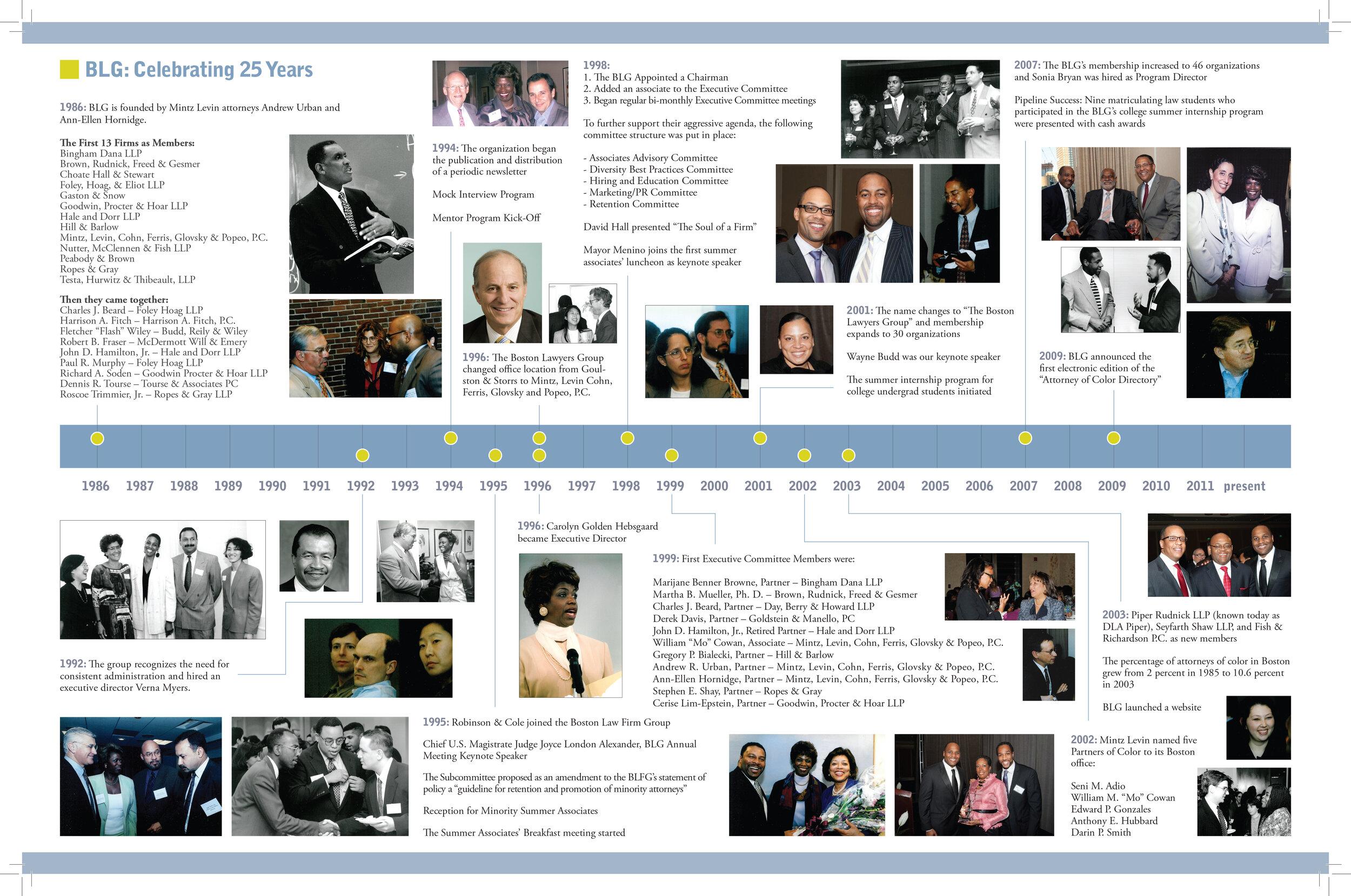 庆祝25周年(1986-2011)