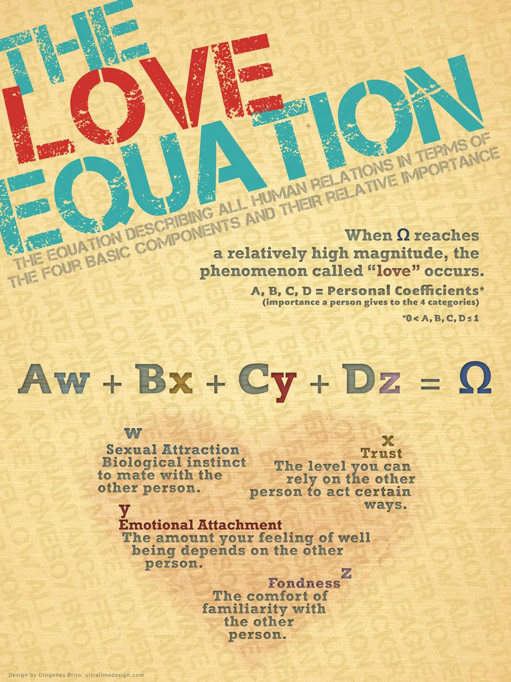 The Love Equation — Diogenes Brito