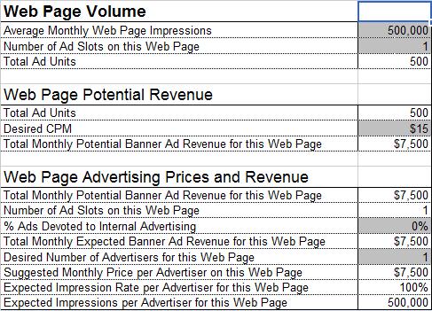 How to Create a Banner Ad Revenue Estimate - Big Picture Web