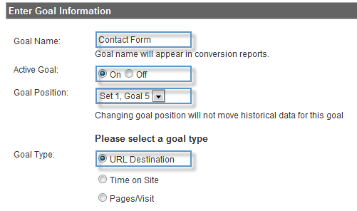 Google Analytics Contact From Goal Information