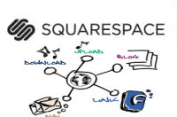 A Squarespace Guide on Marketing a Website