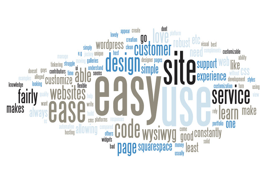 A Wordle.net tag cloud on benefits of Squarespace as identified by a customer survey.