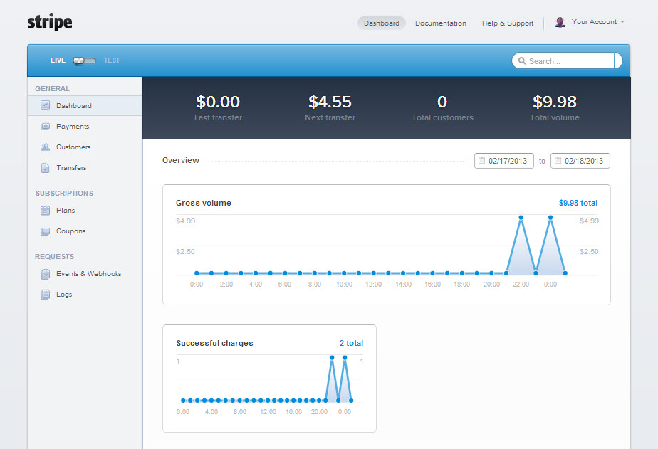 Working with Stripe for payment processing is as easy as working with Squarespace.