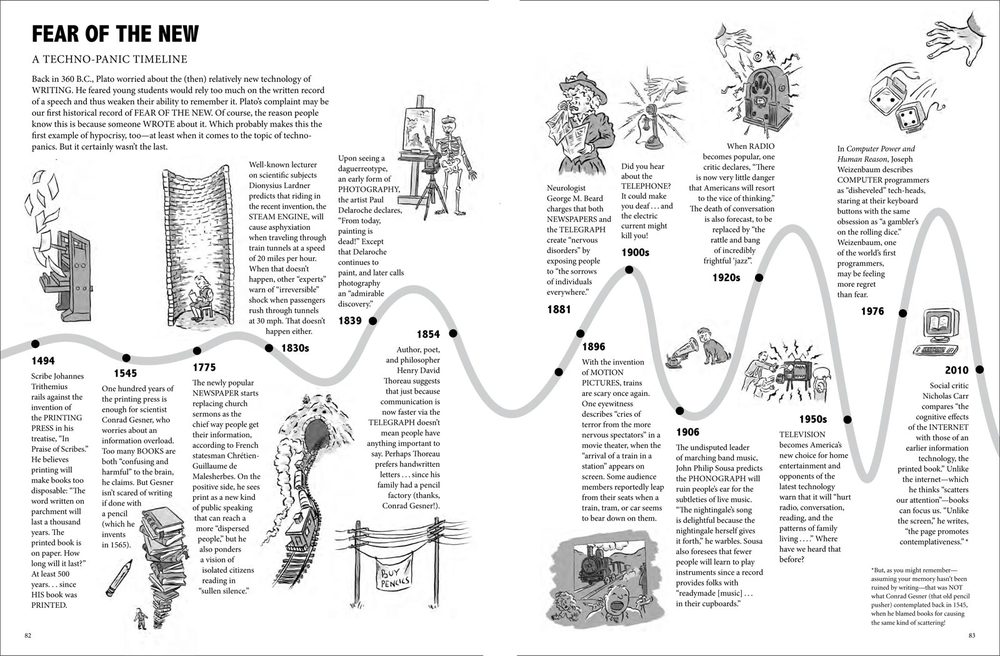 A Techno-Panic Timeline