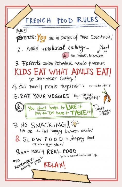 Courtesy of French Kids Eat Everything, by Karen LeBillon