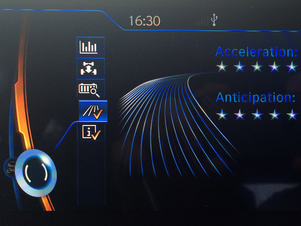 BMW i3 - Eco Pro Analyser - a perfect score