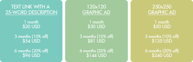 ad types and prices