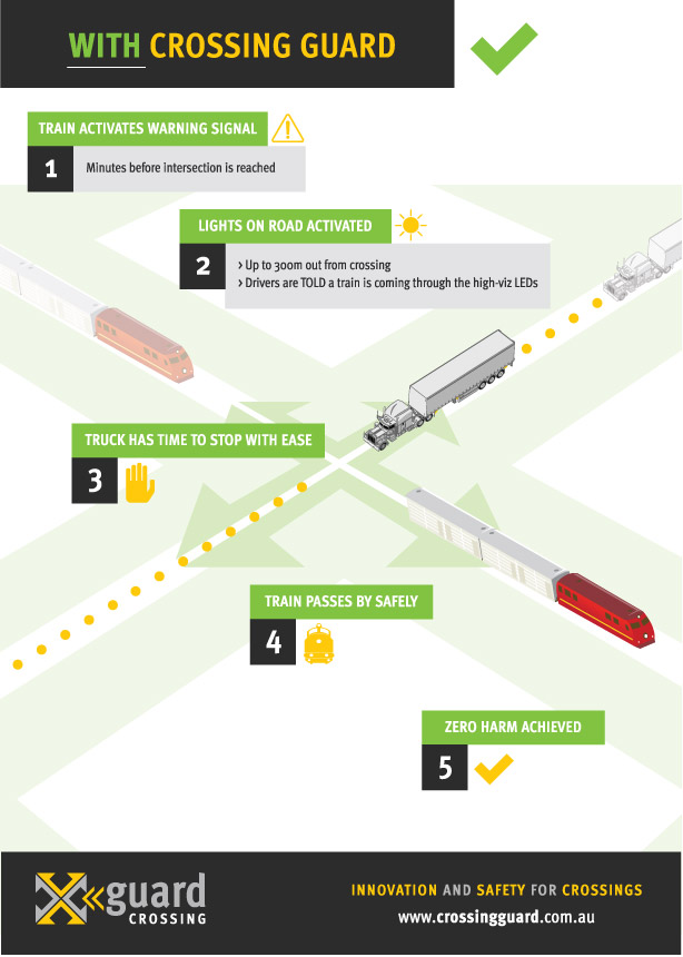 Xguard Infographic WEB-02.jpg