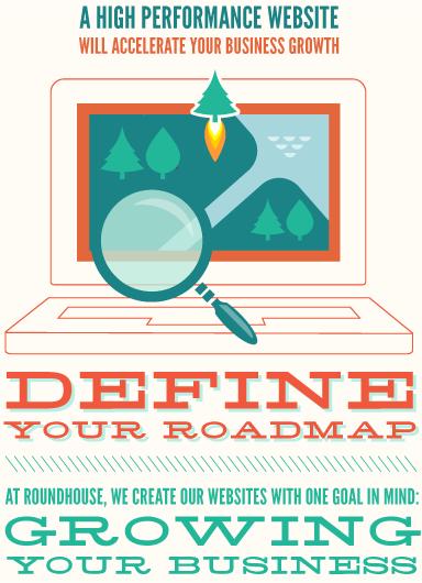 Web-Design-Brisbane-Roadmap.png
