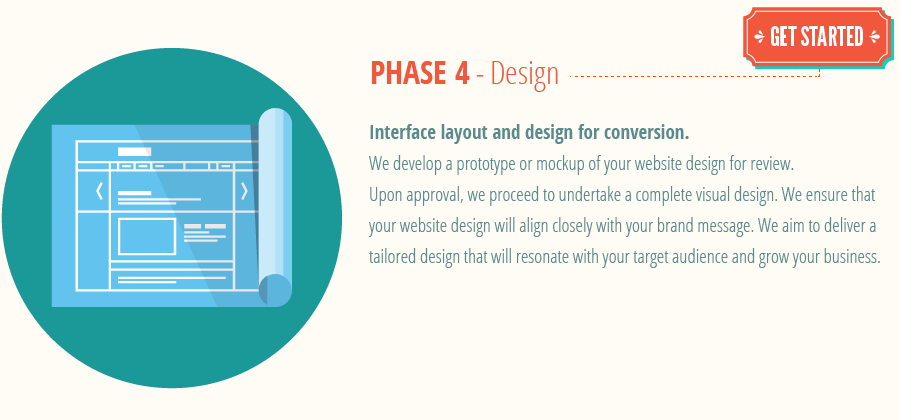web-design-process_phase4-web-design-design.png