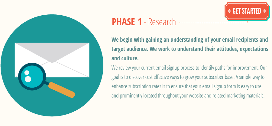 email-marketing-process_phase1-email-marketing-research.png