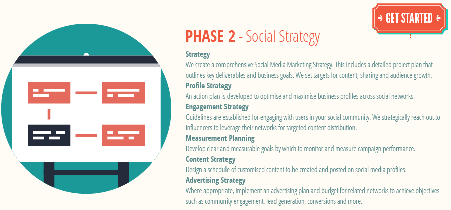 social-media-process_phase2-social-media-Social-Strategy.png