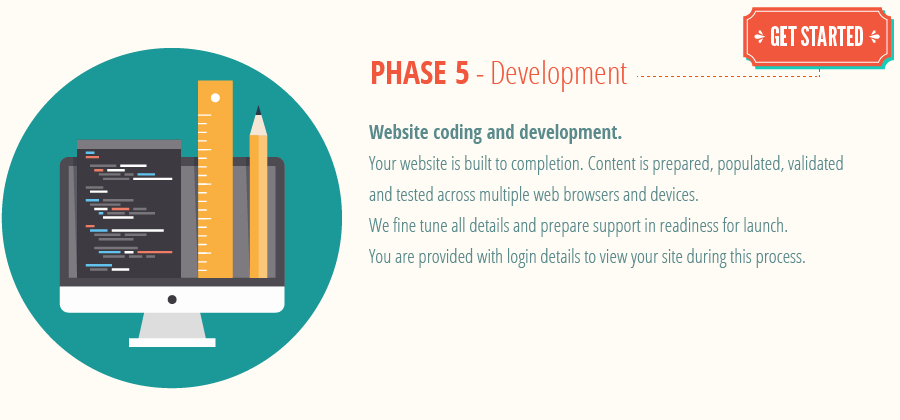 web-design-process_phase5-web-design-development.png