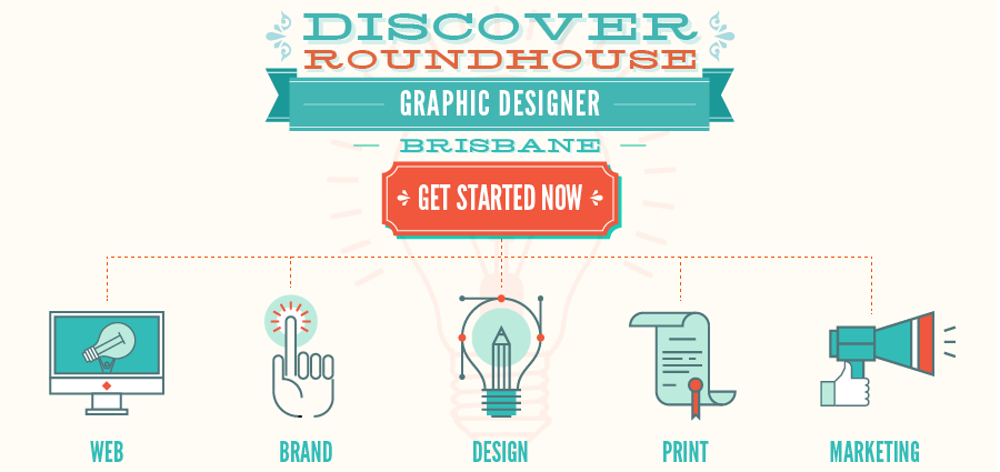 Graphic Designer Brisbane