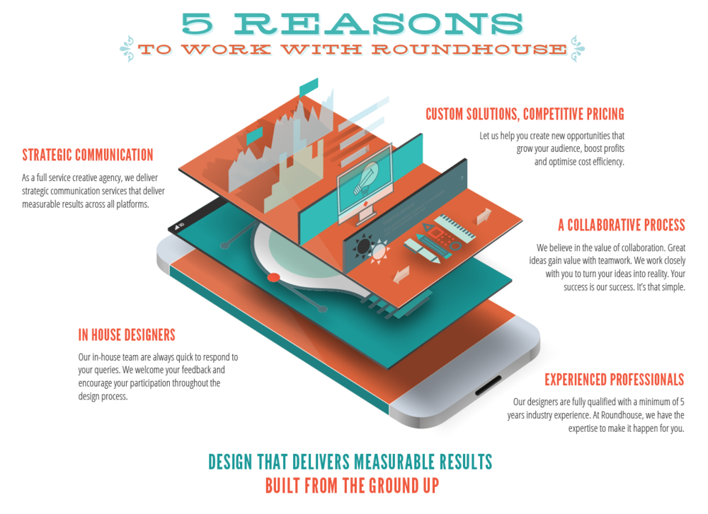 5 Reasons to work with roundhouse infographic-01.png