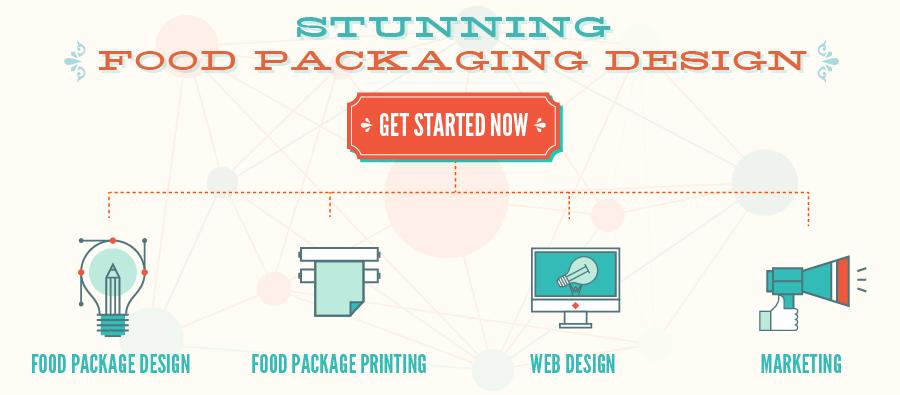 banner_Food Packaging Design-.jpg