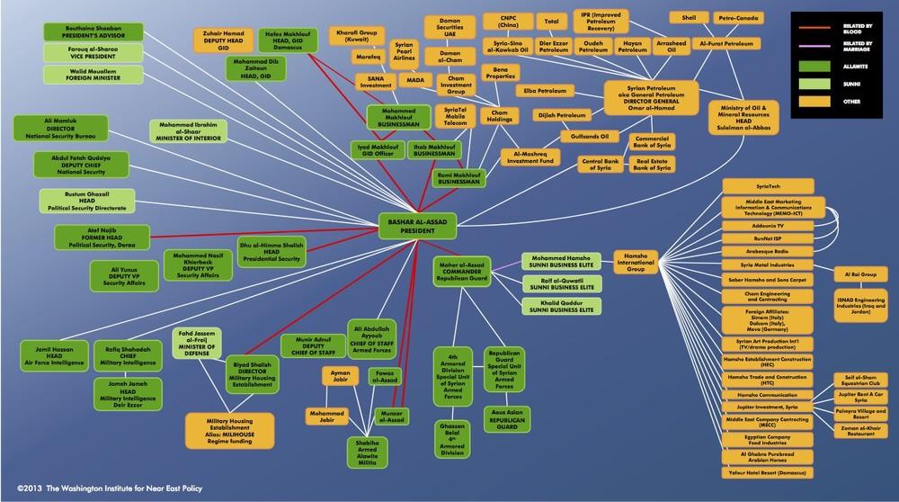Syria-Regime-Chart-20130826.jpg