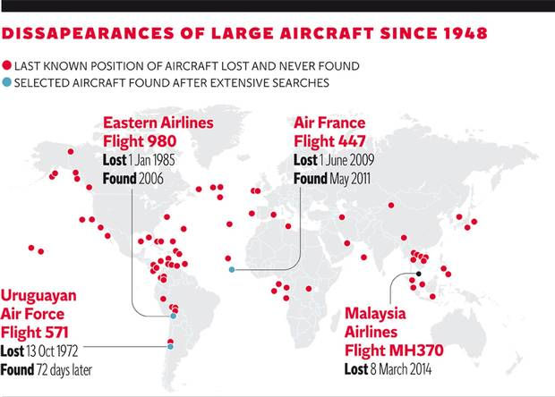 MissingAircraft-graphic.jpg