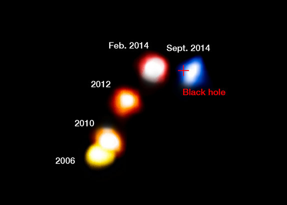 The dusty cloud G2 passes the supermassive black hole at the cen