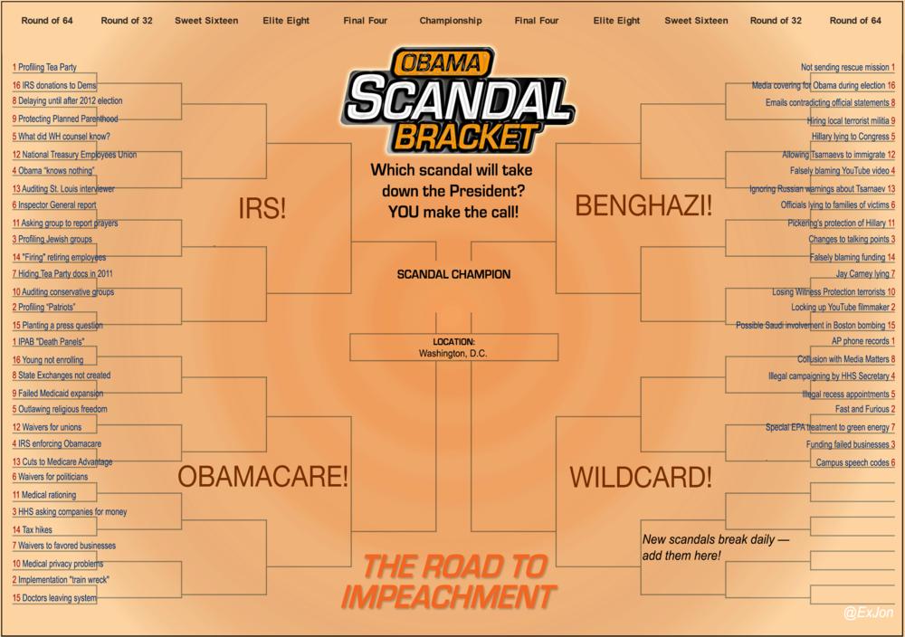 scandalbracket.png