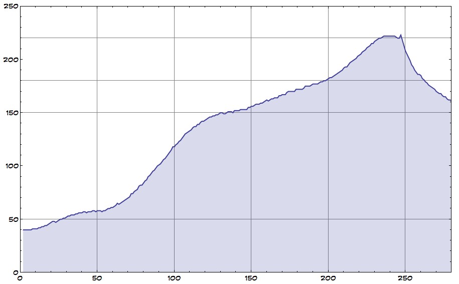 launchpad-reflow-curve-1.png