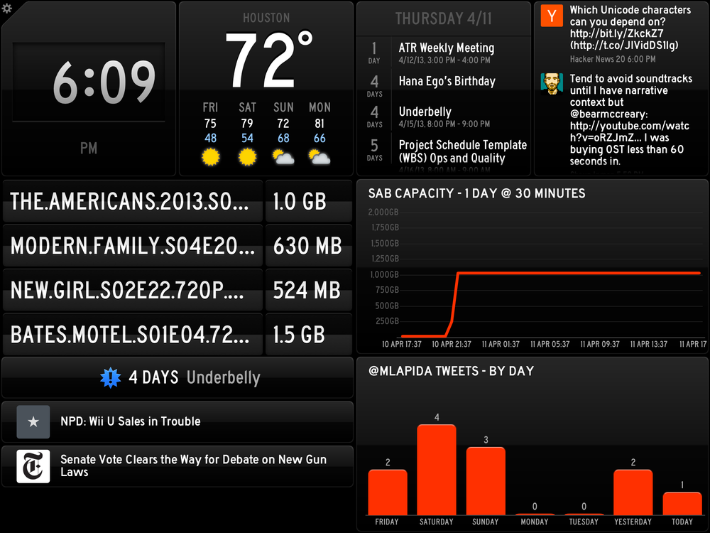 My StatusBoard. Clockwise: Time, Weather, Calendar, Twitter, Sabnzdb Usage, Tweets by Day, Random News, Sabnzdb Last Five