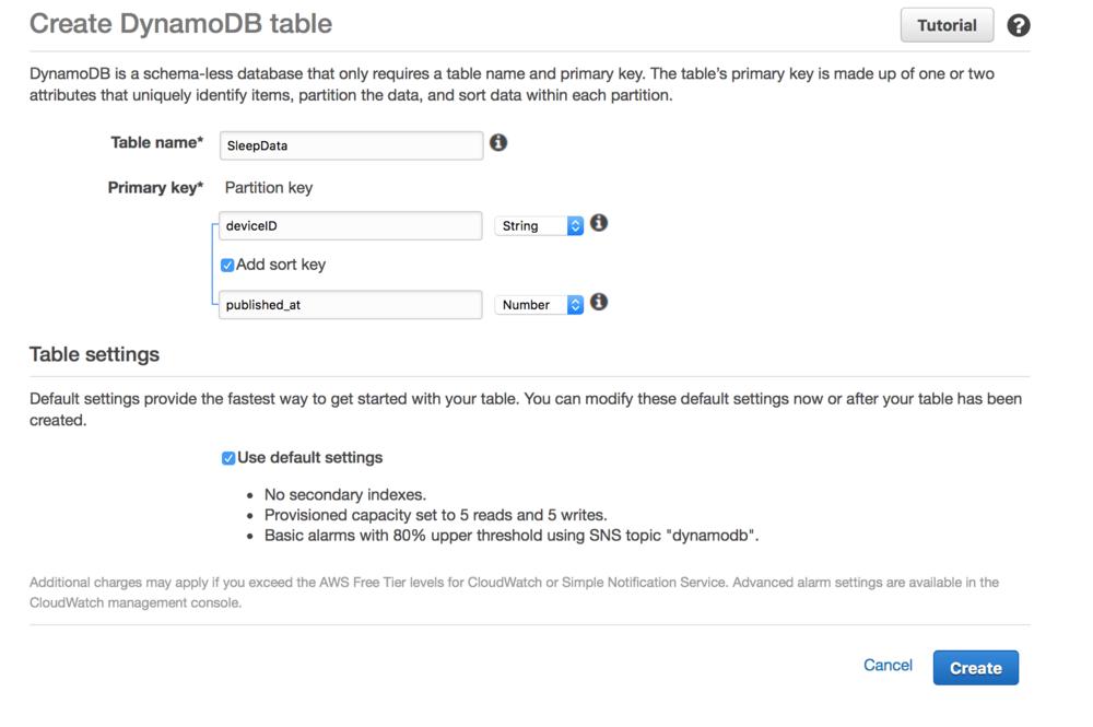 DynamoDB Configuration