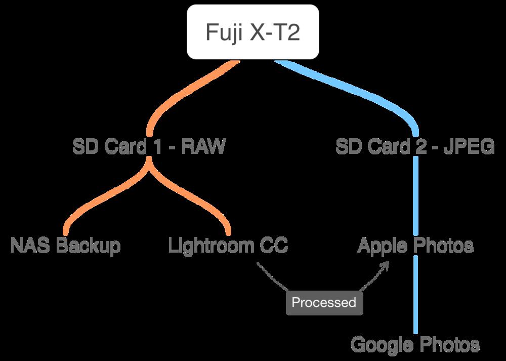 Fuji X-T2.png
