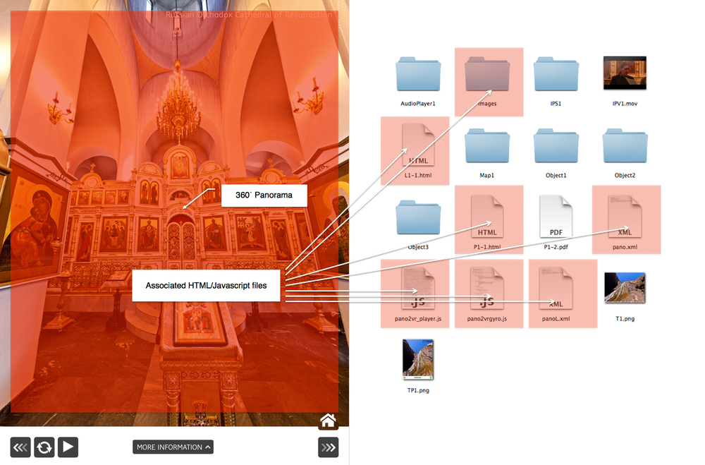 Korsakov church panorama and the files that are associated with it  [tap to view larger image]