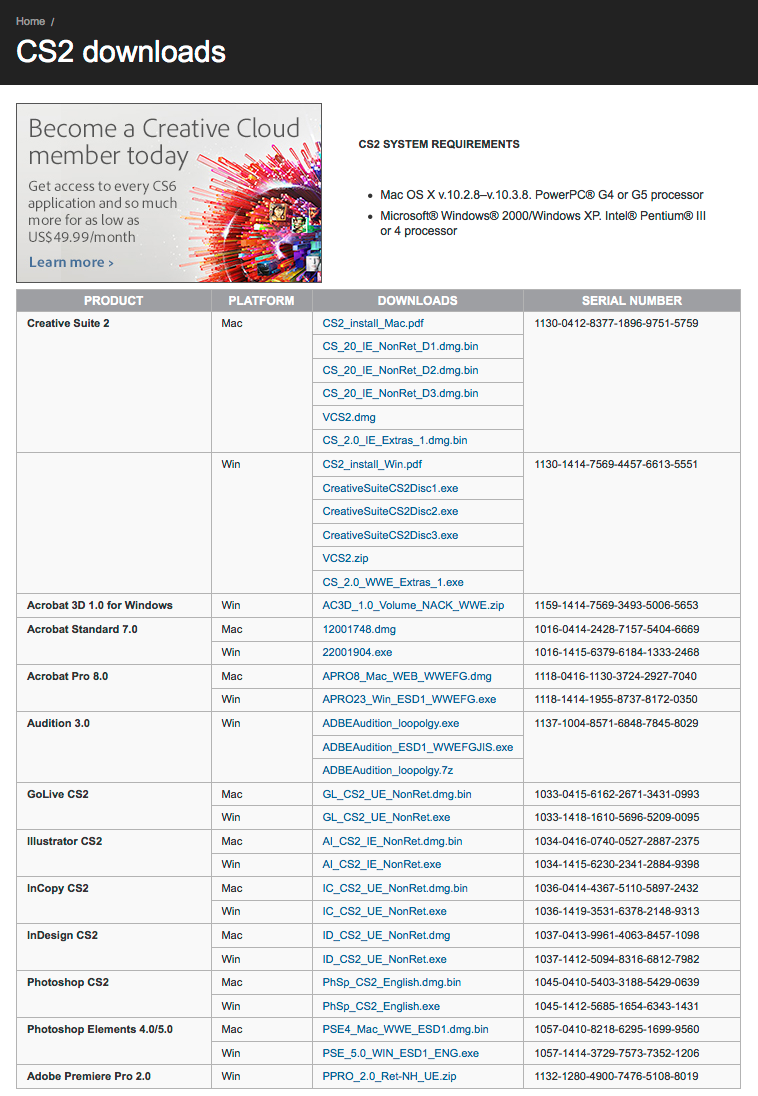 AdobeCS2Downloads.png