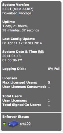 Max. 5 concurrent UAC users