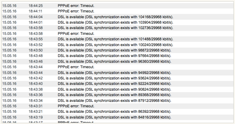 DSL Synchronization and PPPoE errors
