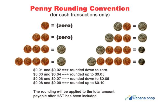 penny rounding.jpg