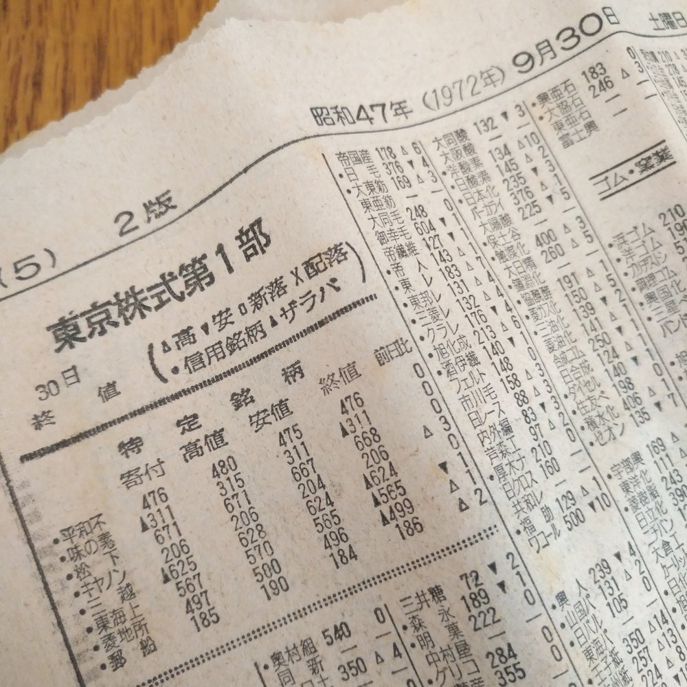 Check the stock prices! Canon Inc on Sept 30, 1972 was worth 206 yen.  As of June 15, 2018, it's now worth 3752 yen!